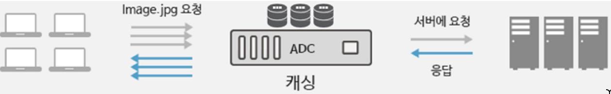 Cursor_및_L4_Switch_PAS-K_완료___호환_모드_