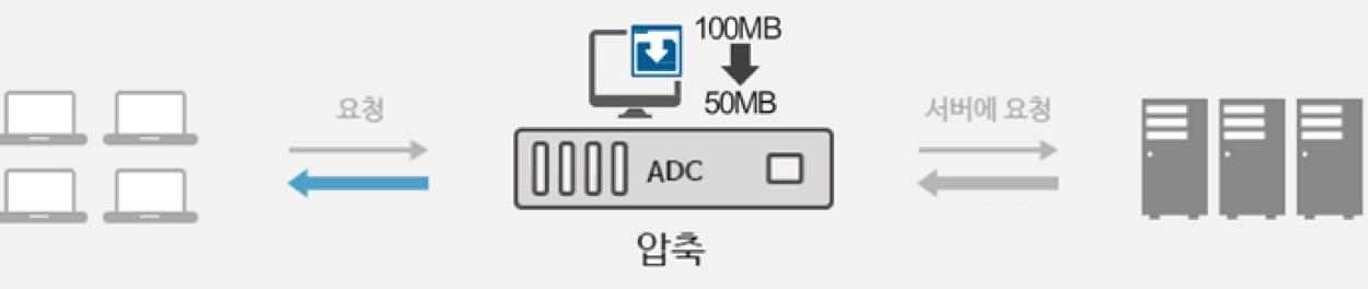 L4_Switch_PAS-K_완료___호환_모드_